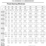 Aluminium Fixed Window Size Chart